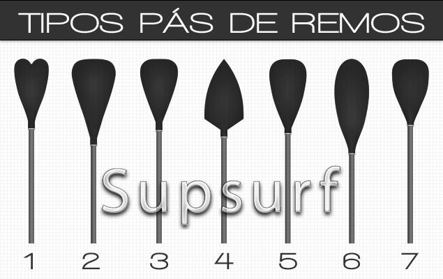 4f5b900f8 O remo do formato n. 1 é um novo estilo de remo utilizado por alguns  surfistas. Segundo algumas teorias